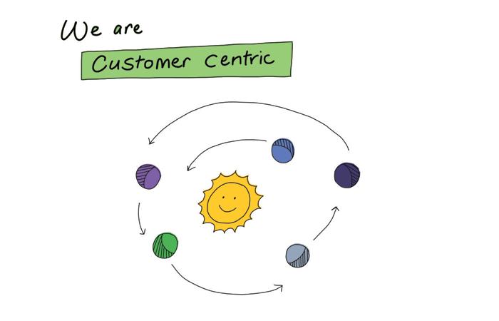 customer-centric-1